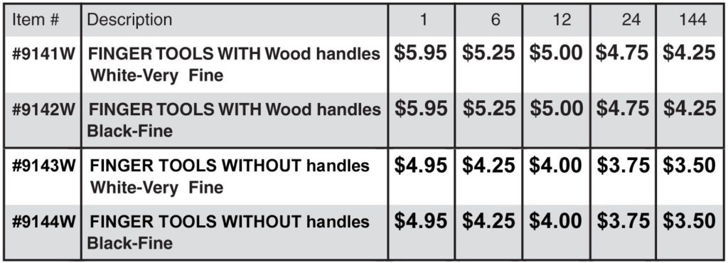Pricing Table - Porcelain Greenware Finger Tool