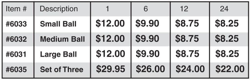 Pricing Table - Diamond Ball Bits