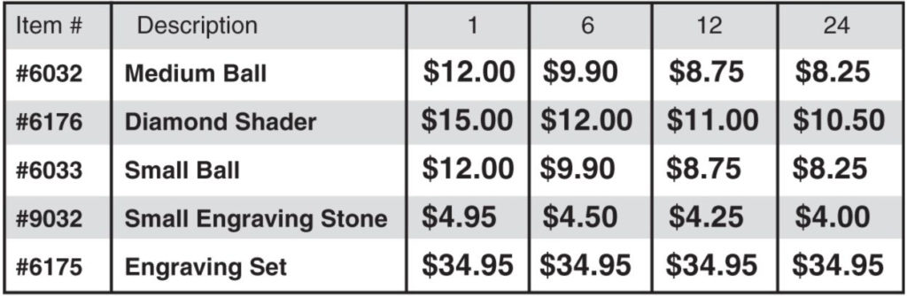Pricing Table - Engraving Bits