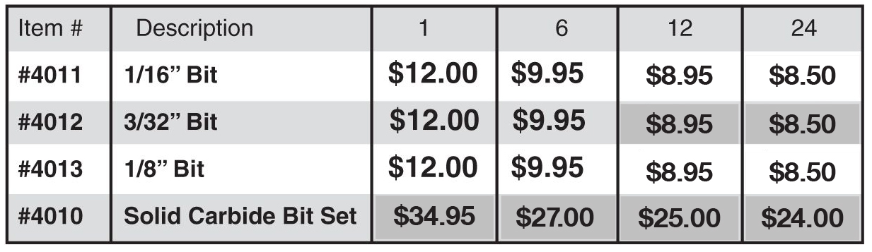 Pricing Table - Solid Carbide Cutting Bits